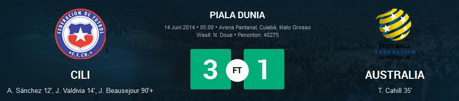 Hasil Pertandingan Cili vs Australia 3-1