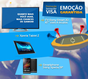 Participar promoção Santander Visa 2014 Emoção Garantida