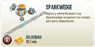 imagen de la descripcion de sparkwedge