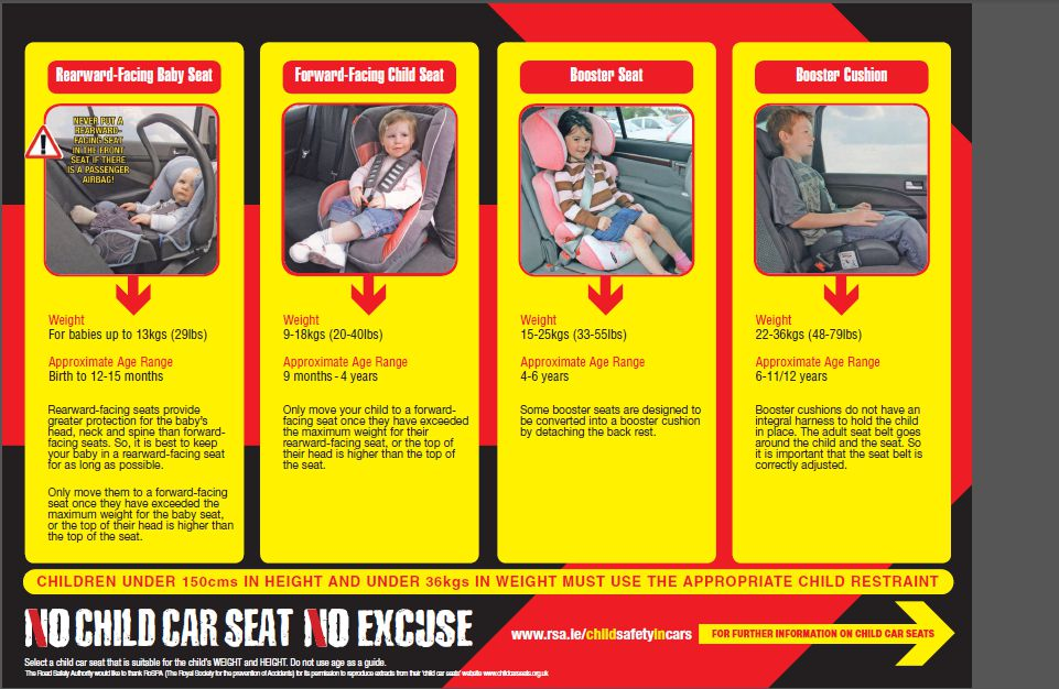 Kate Takes 5: The importance of choosing the correct car seat