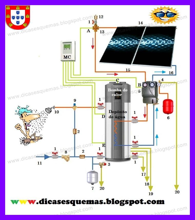Desenho do esquema de principio e funcionamento hidr ulico - Bomba de calor ...