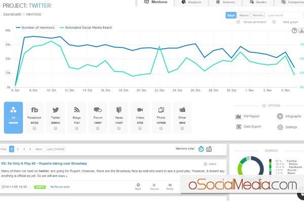 Brand24 - Social Media Monitoring