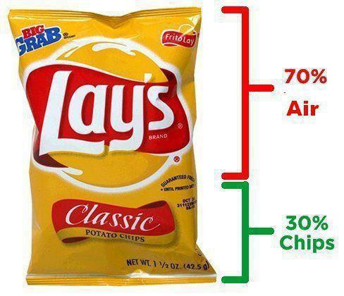 Real Facts About Lays Pack