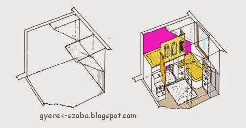 http://gyerek-szoba.blogspot.hu/2014/09/kicsi-tetoteri-gyerekszoba-7-nm-en-2.html