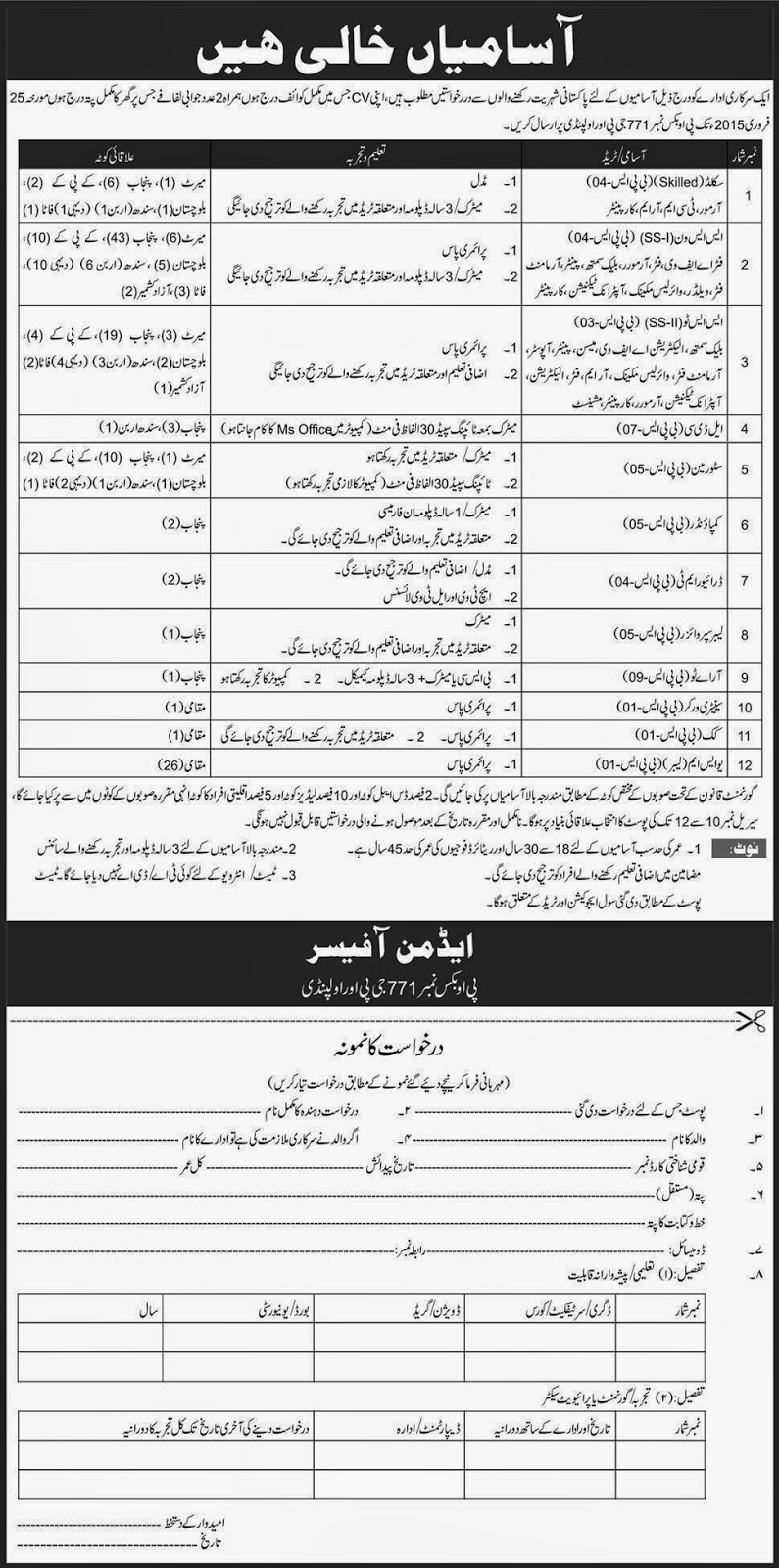 Govt Jobs in Rawalpindi P.O Box no 771