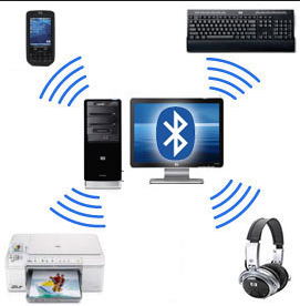 Define Bluetooth and Connectivity Smartphones and iPhones