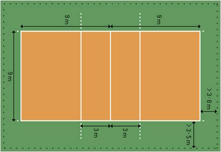 Cada quadra é por sua vez dividida em duas áreas de tamanhos diferentes  (usualmente denominadas
