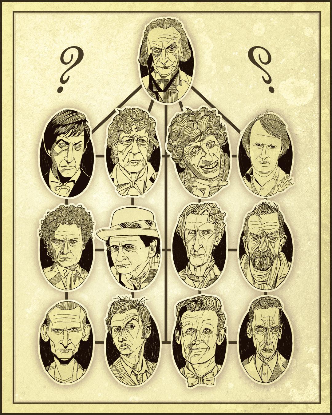 Timeline portrait 13 Doctors
