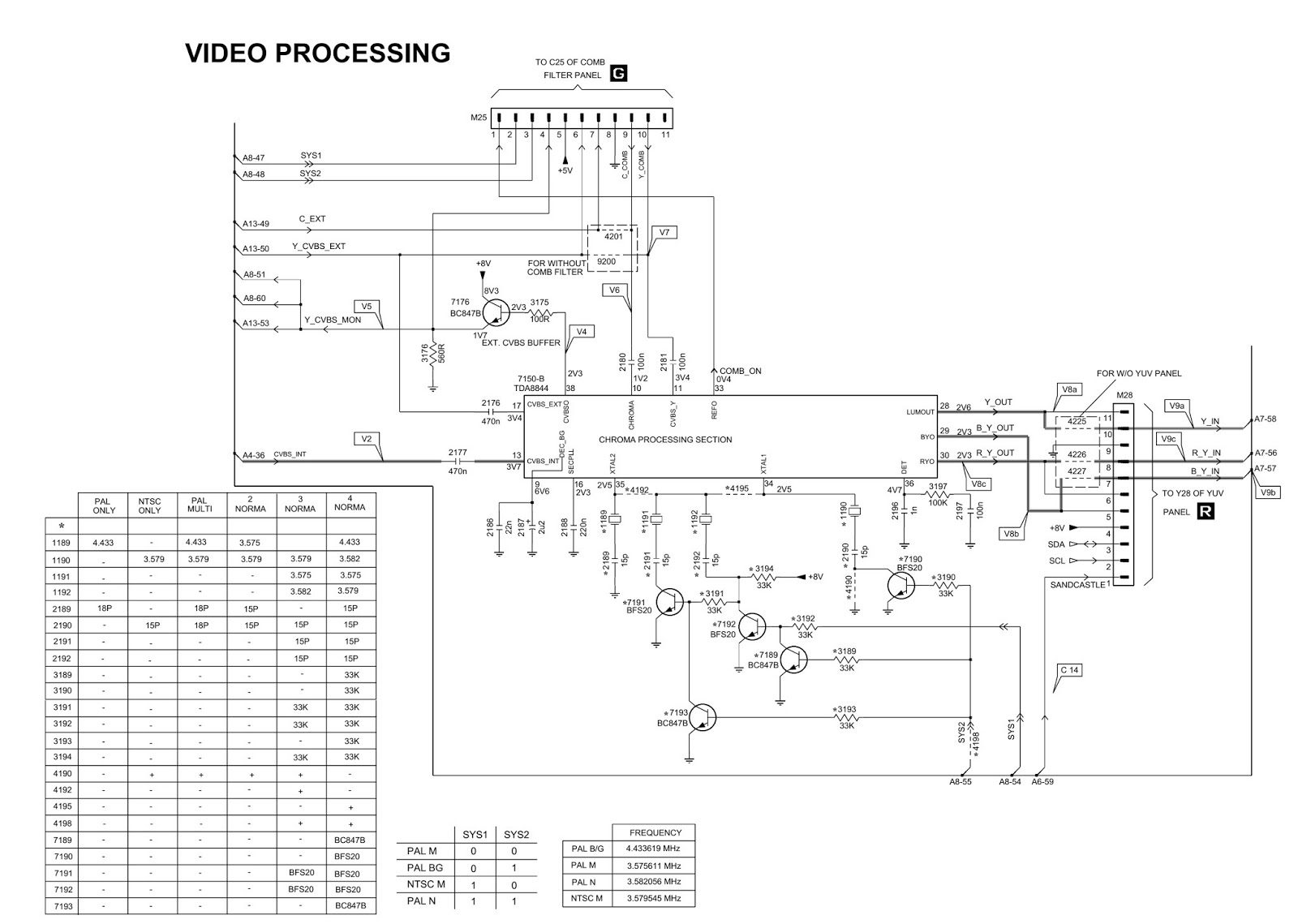 Electro help  PHILIPS  A80E  CHASSIS CTV  SCHEMATIC