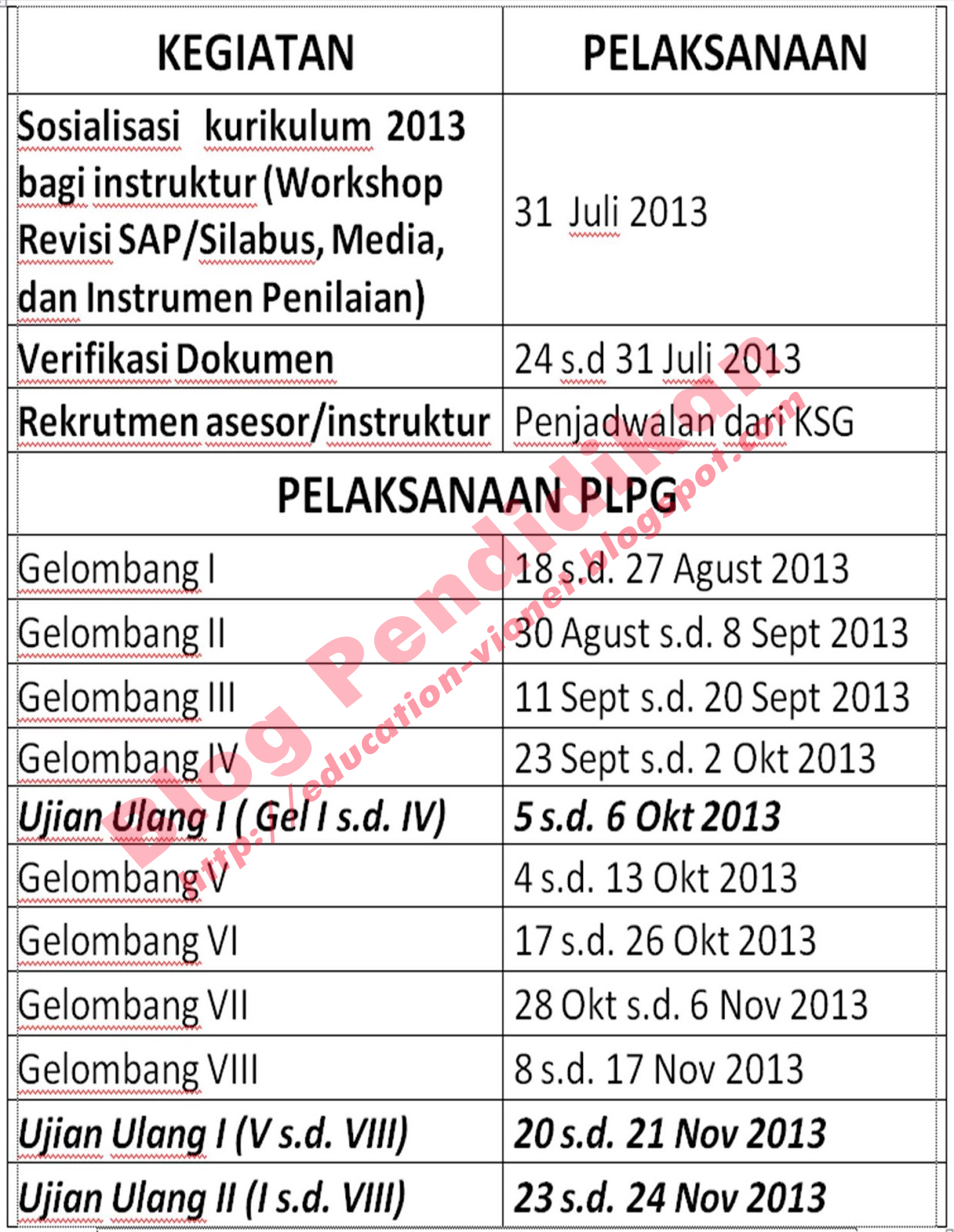 Jadwal PLPG Sertifikasi Guru 2013 Rayon 120 Provinsi Kalimantan Barat