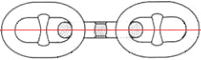 BLOG-Startseite: Ketten