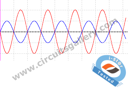 Op+Amp+Inverting+Amplifier+output+waveform Op Amp 741 Inverting Amplifier Circuit, Simulation with output wave form and working