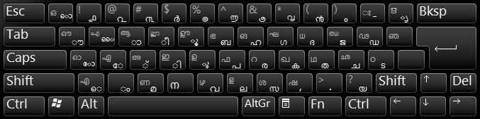 preeti font keyboard layout pdf