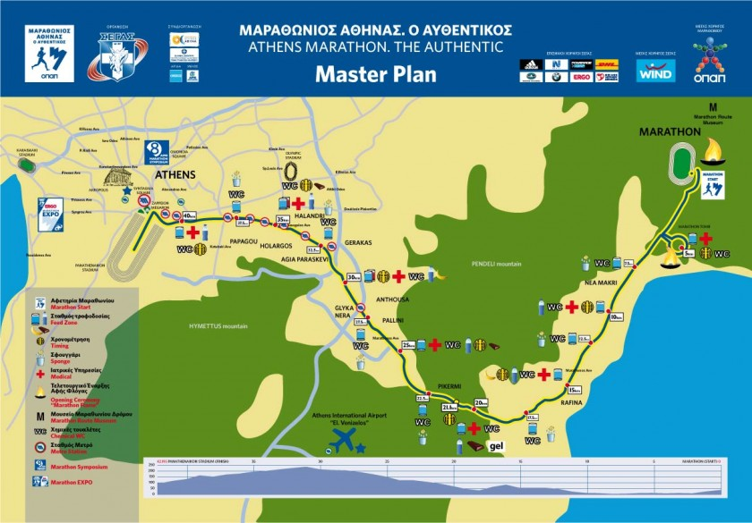 Viaje al Maratón de Atenas...