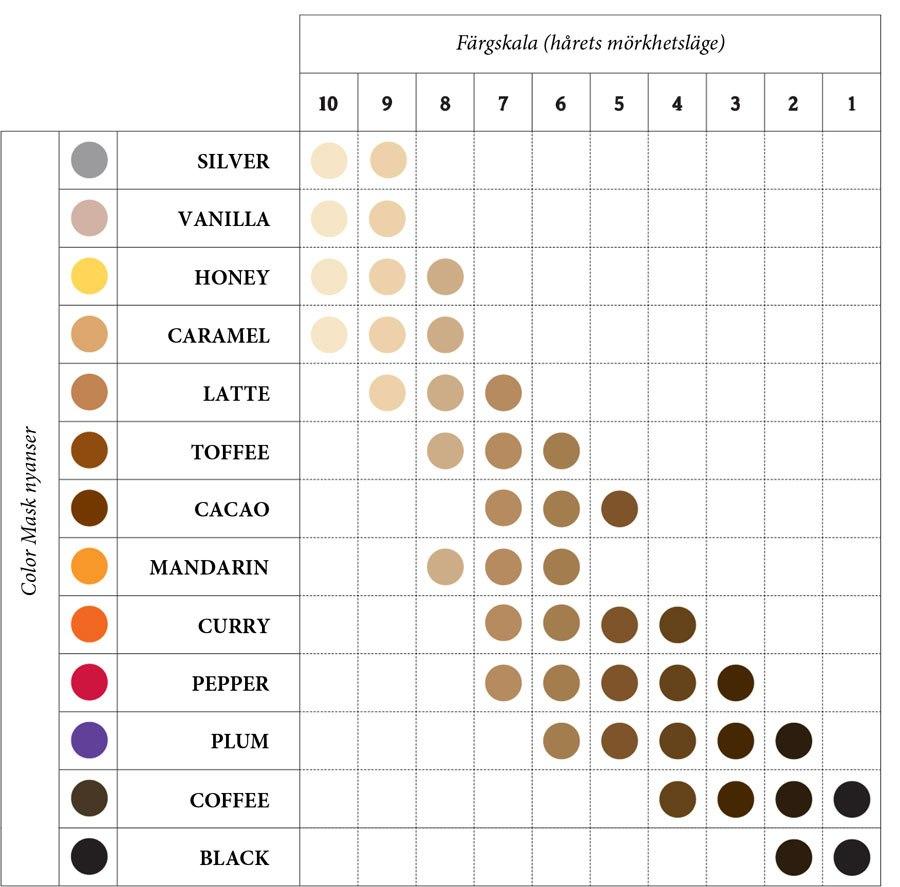 garnier nutrisse color creme instructions