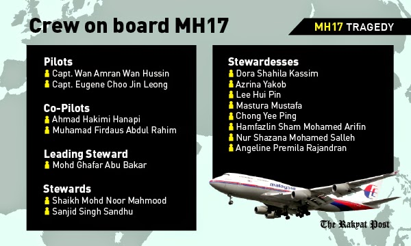 mh17 crew background