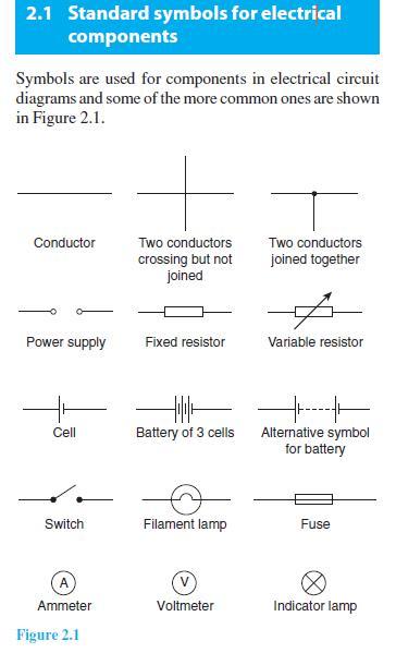 basic electrical quantities ~ Basic Electronics