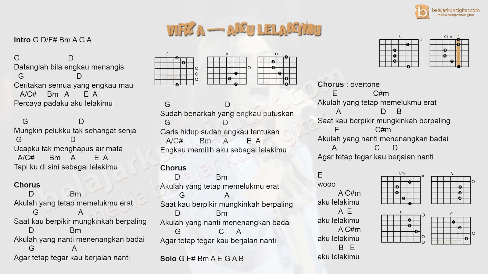 Chord Lagu Yg Mudah | cara mudah belajar bermain gitar ...