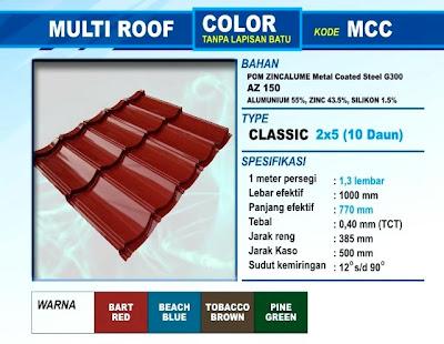 Jual Genteng Metal Multi Roof di Bandung, Distributor Sakura Roof ...