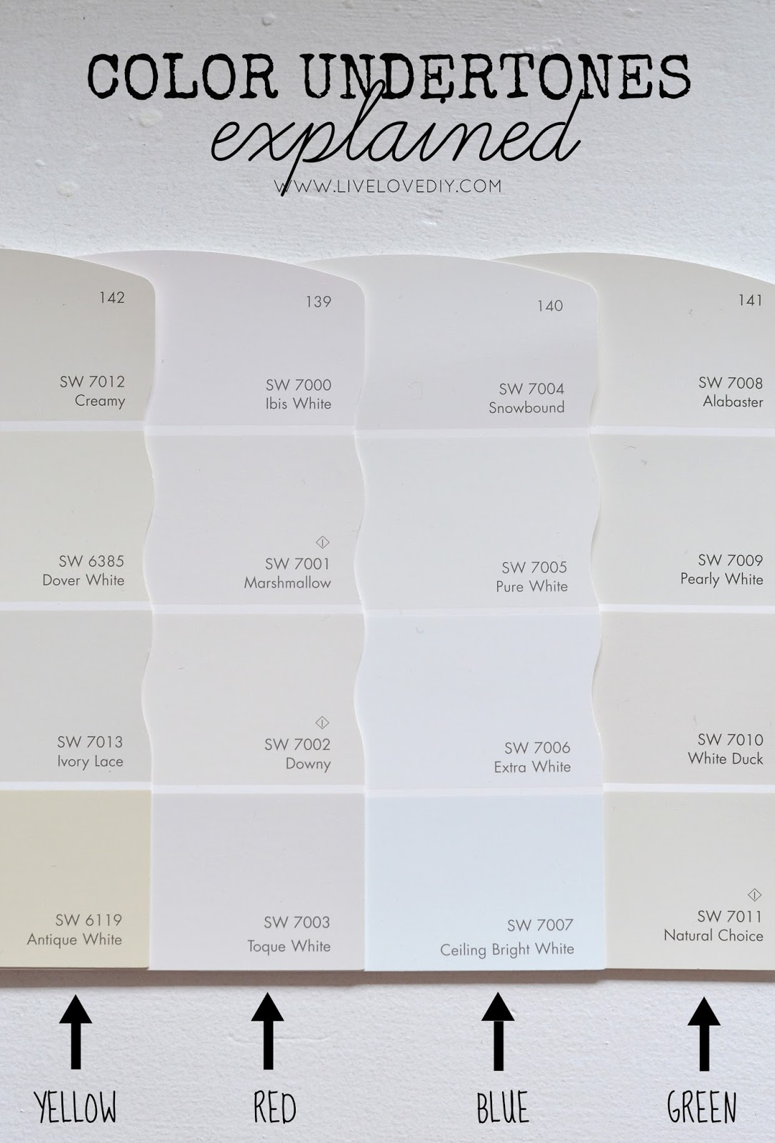 28 best behr white paint colors tricks for choosing for Neutral off white paint