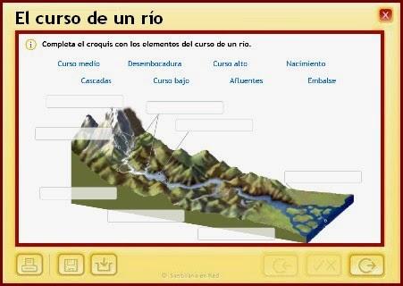 http://www.juntadeandalucia.es/averroes/centros-tic/41009470/helvia/aula/archivos/repositorio/0/191/html/recursos/la/U10/pages/recursos/143175_P129/es_carcasa.html