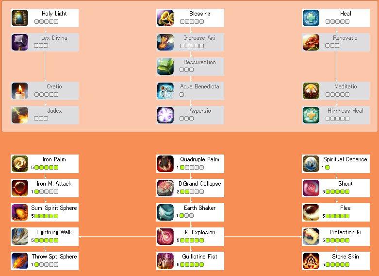 ragnarok online 2 english version download