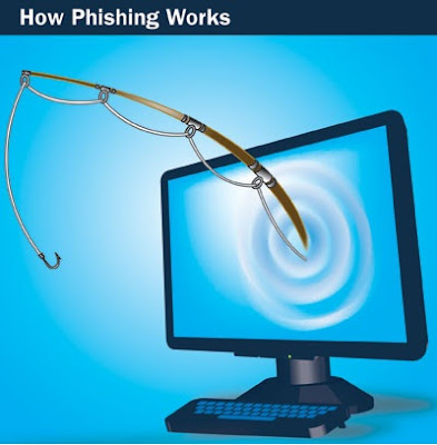 Create a Simple Phishing Page (Fake Login Page)