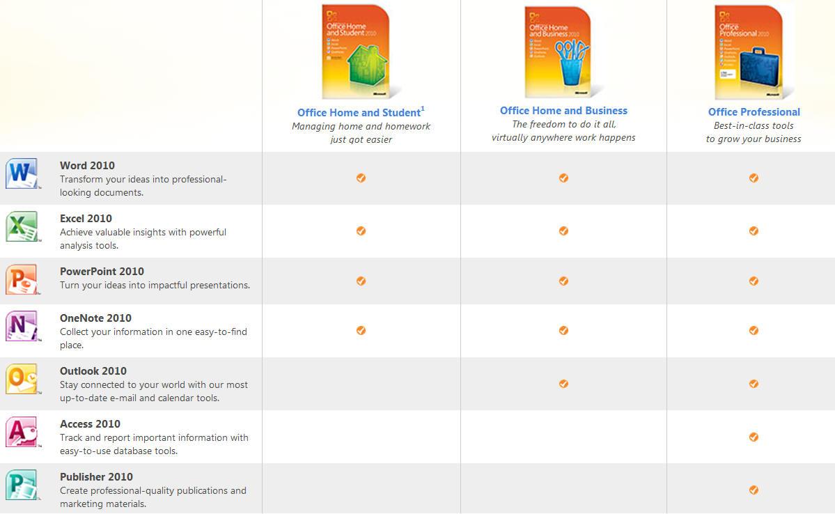 Microsoft Office Excel 2007  бесплатный самоучитель