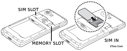 Insert Memory Slot Location Install SIM Card Slot of Samsung Galaxy S