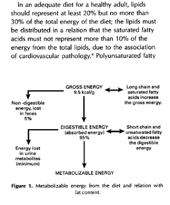 fats in the american diet essay Obesity and the american diet term papers, essays and research papers available.