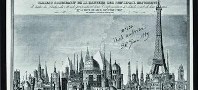 Comparación Torre Eiffel con el resto de edificios de París
