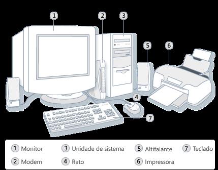 Arquitectura de computadores forseguro for Arquitectura de computadores