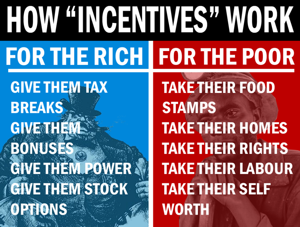 Incentives: The Rich vs Poor