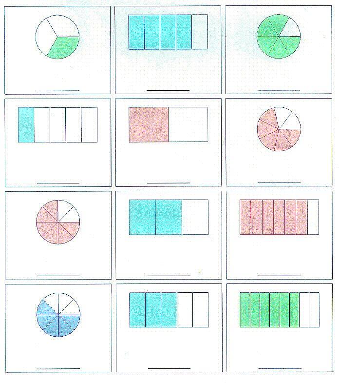 P P Matematik Pecahan Tahun 4 Latih Tubi