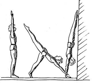 handstand di tembok