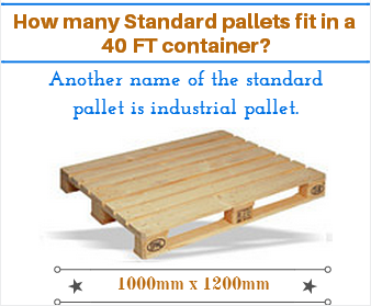 pallet dimensions in inches. how many standard pallets fit in a 40ft container? pallet dimensions inches