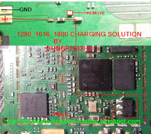 Nokia 1280 Display Solution