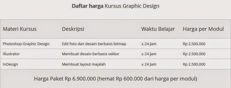 daftar harga kursus graphic design