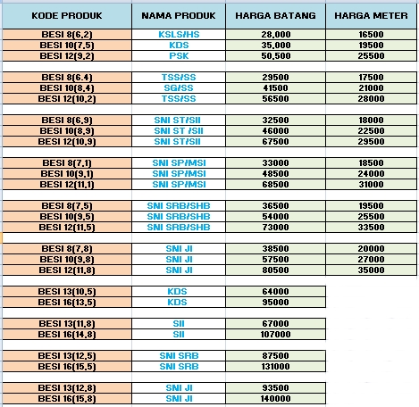 Image Result For Hp Pulsa Murah