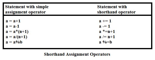 essay sentence structure ks3