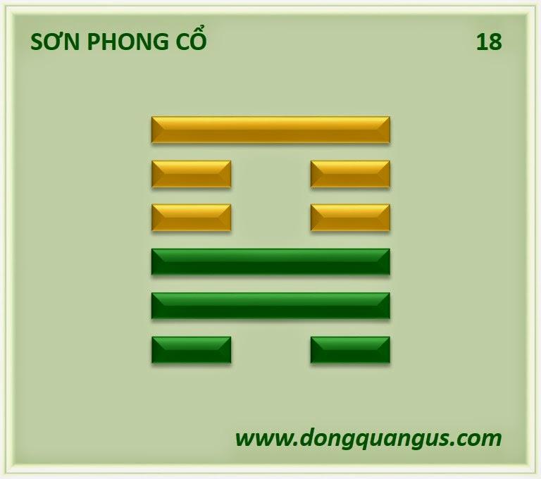 Sơn Phong Cổ