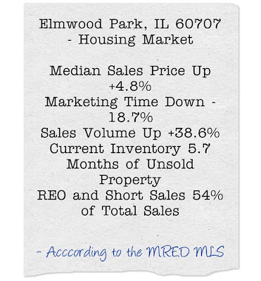 Real estate appraisals Elmwood Park, IL 60707 312-479-5344