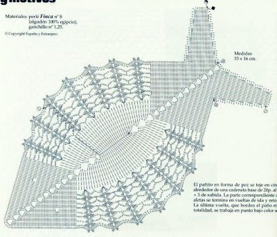 Gráfico-tapete-crochê-formato-peixe