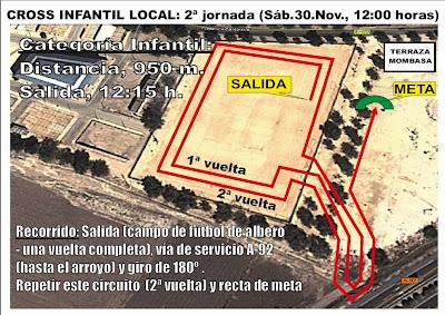 El sábado 30 NOV Segunda jornada del Cross Infantil Local INFANTILES