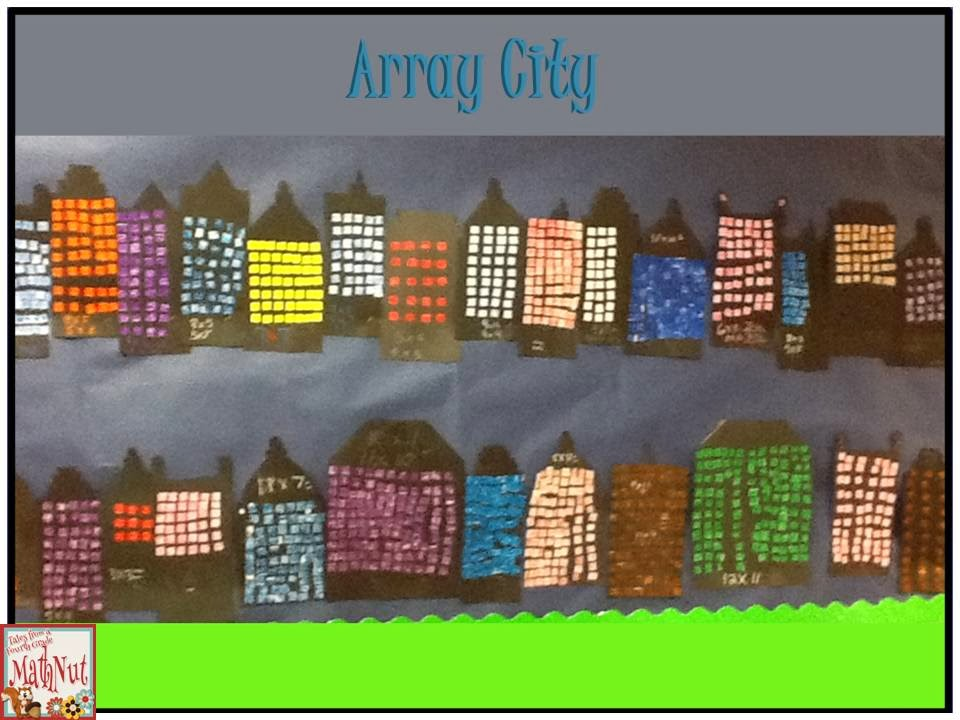 Last week, we made an array city on the wall outside ourclassroom ...