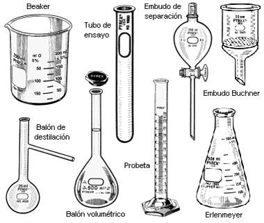 Materiales de Laboratorio - Ciencias Naturales
