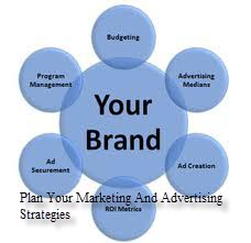 marketing, advertising, social media, marketing and advertising, marketing and social media, advertising and social media, Marketing And Advertising Strategies