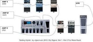 cara membuat efek gitar,cara membuat efek gitar stompbox,cara membuat efek gitar sederhana,cara membuat efek gitar distorsi,cara membuat efek gitar sendiri,cara membuat efek gitar di laptop,