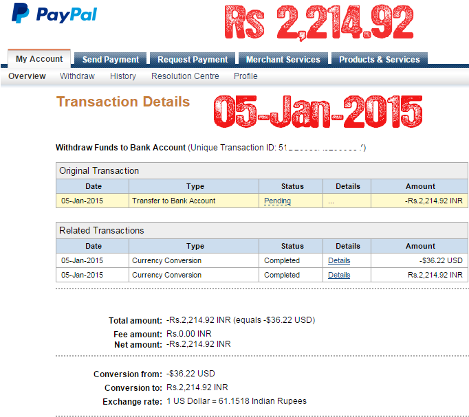 Earn Income Online