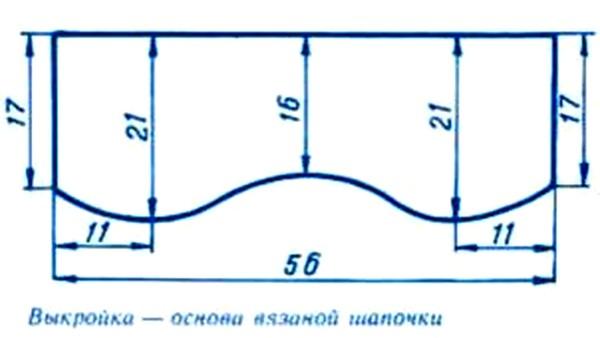 6. Выполняя шапочку любой формы, прежде обязательно сделайте выкройку-основу, на которую нанесите нужный фасон (такой...